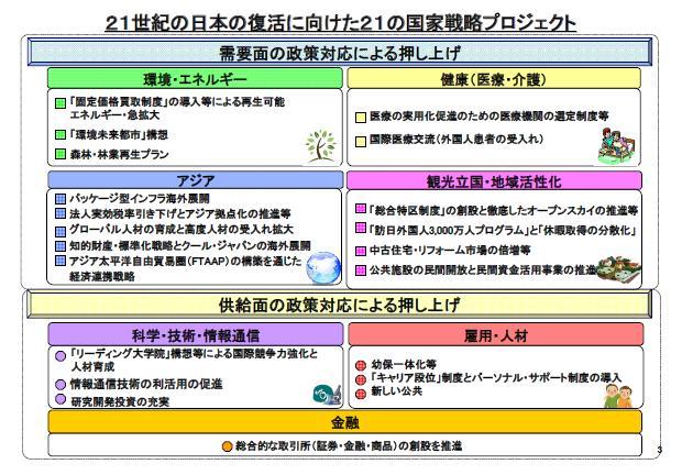 日本滅亡のシナリオ