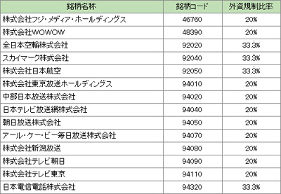 list_fol_jp.jpg