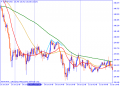 chart140130-1.png