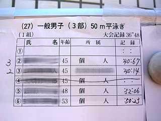 港区水泳大会(成績その1)