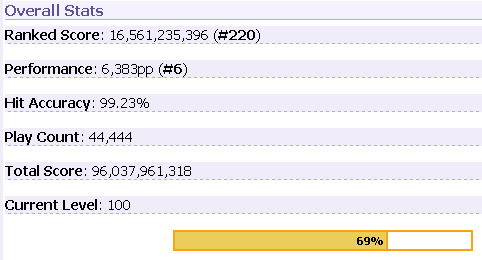 osu! 44444plays
