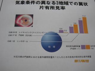 043明薬大_convert_20110529104043