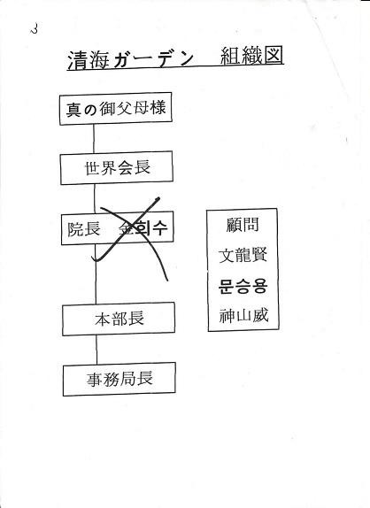 清海ガーデン組織図2