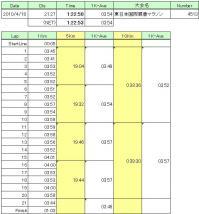 20100418東日本国際親善