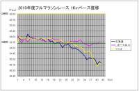 2010racep_convert_20110105155826.jpg