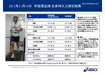 20111118_ASICS_RUNNING_LAB.jpg
