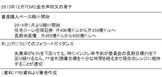 20131223表1