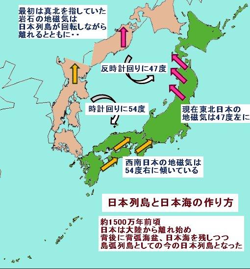 日本海を背後に残して日本列島が独立した