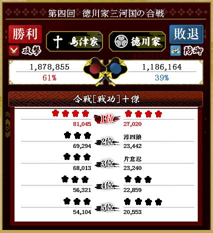 第8戦10傑①