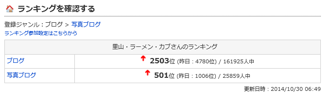SnapCrab_NoName_2014-10-31_4-57-49_No-00.png