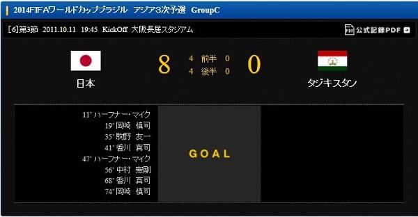 アジア3次予選 GroupC1