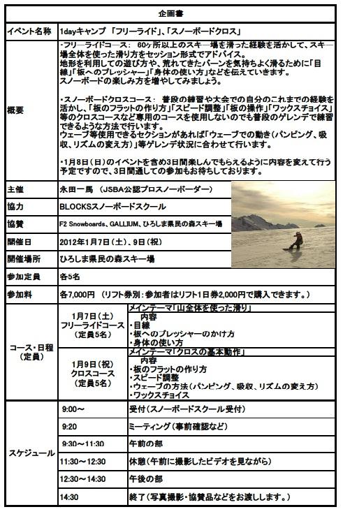 2012キャンプ概要