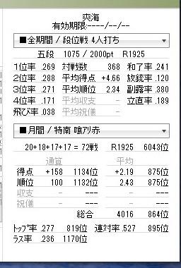 てんほう戦績201312