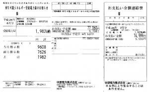 '14.8月売電量
