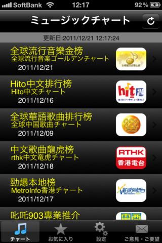 iPhoneアプリ C-POP Hits!表
