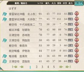 艦隊のレベル1
