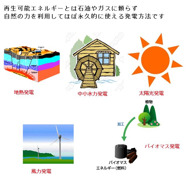 250px-Geothermal_energy_methods.png