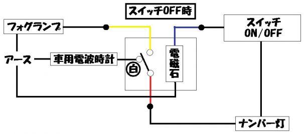 fog_haisen.jpg