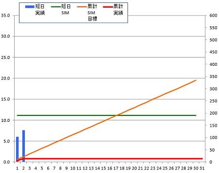 141102_グラフ