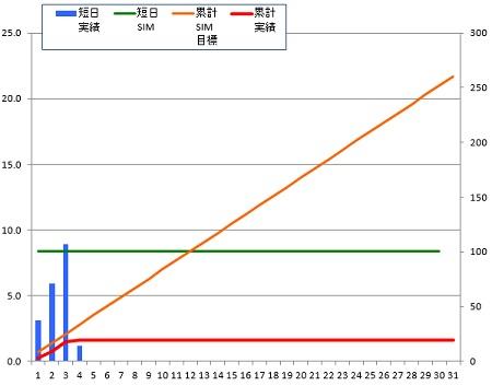 141201_グラフ