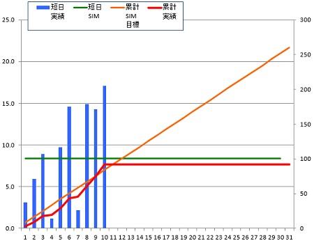 141210_グラフ