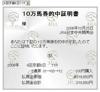 2009年 菊花賞