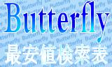 バタフライラバー最安値検索表