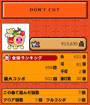 DON'T CUT