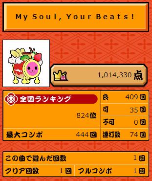 My Soul Your Beats!