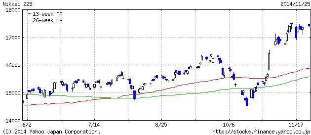 2014-11-25 nikkei