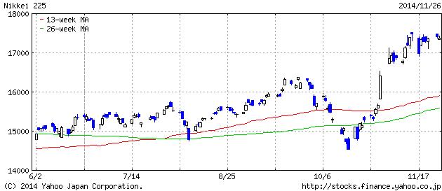 2014-11-26 nikkei