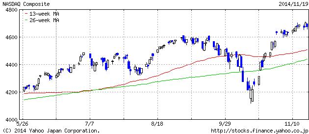 2014-11-19 nasu