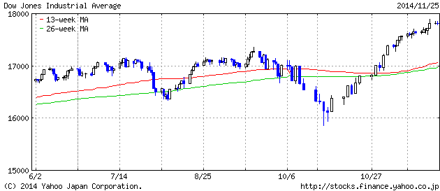 2014-11-25 dau