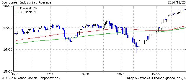 2014-11-27 dau
