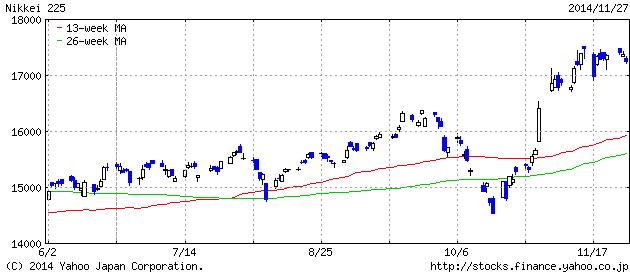 2014-11-27 nikkei