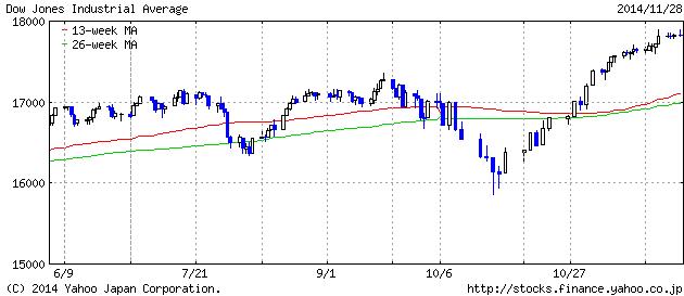 2014-11-28 dau