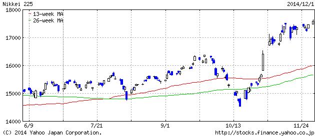 2014-12-1 nikkei