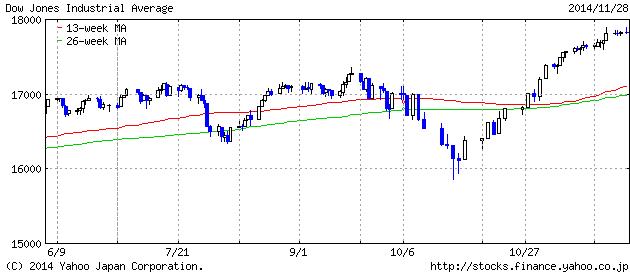 2014-12-1 dau