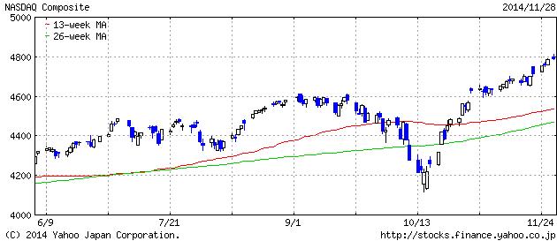 2014-12-1 nasudakku