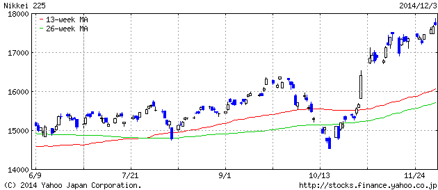 2014-12-4 nikkei