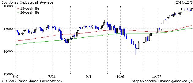 2014-12-4 dau