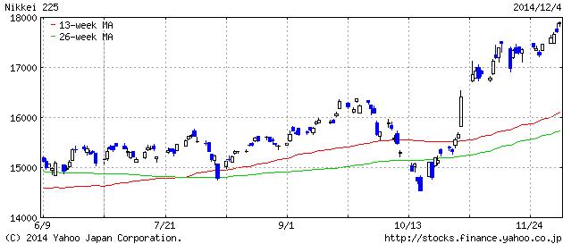 2014-12-05 nikkee