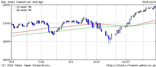 2014-12-5 dau
