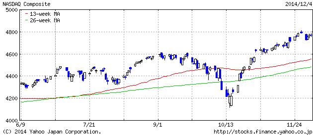 2014-12-5 nasu