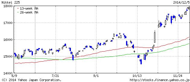 2014-12-05 nikkei2