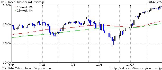 2014-12-05 dau2