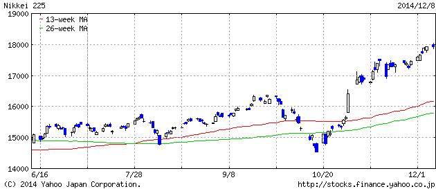 2014-12-08 nikkei