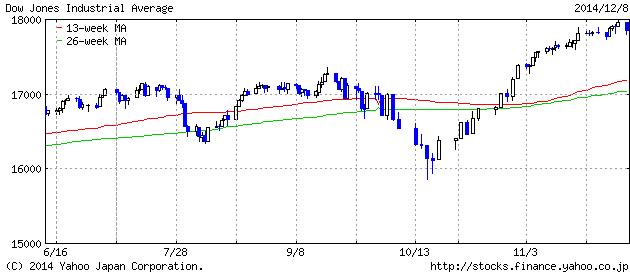 2014-12-08 dau