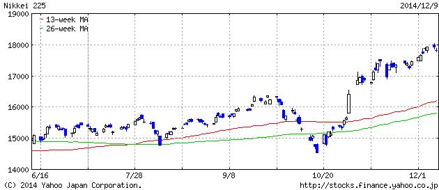 2014-12-09 nikkei