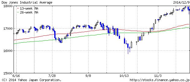 2014-12-09 dau